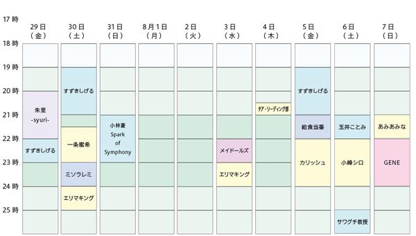 2016夏フェスステージ2